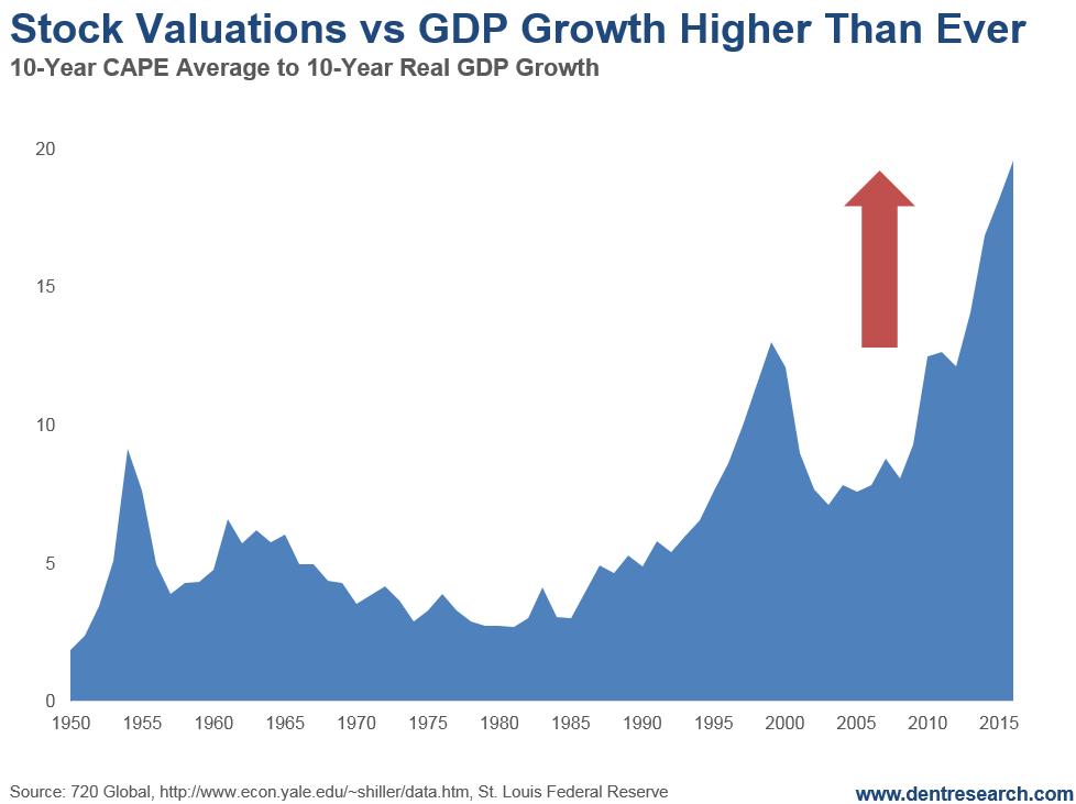 Do stock market peaks lead to inevitable market crashes?
