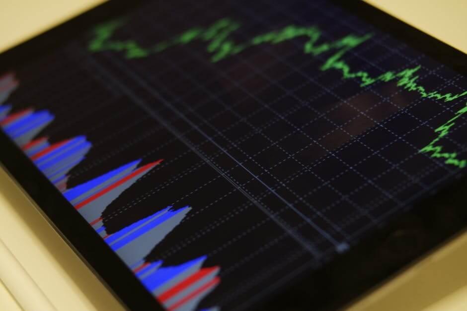 Stock market indicators.
