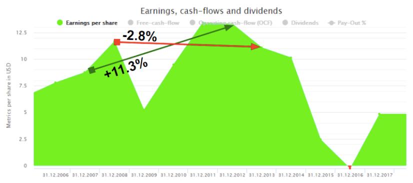 Source: DividendStocks.Cash