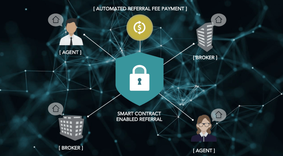 RESAAS are developing a decentralized adaptation to their cloud platform.