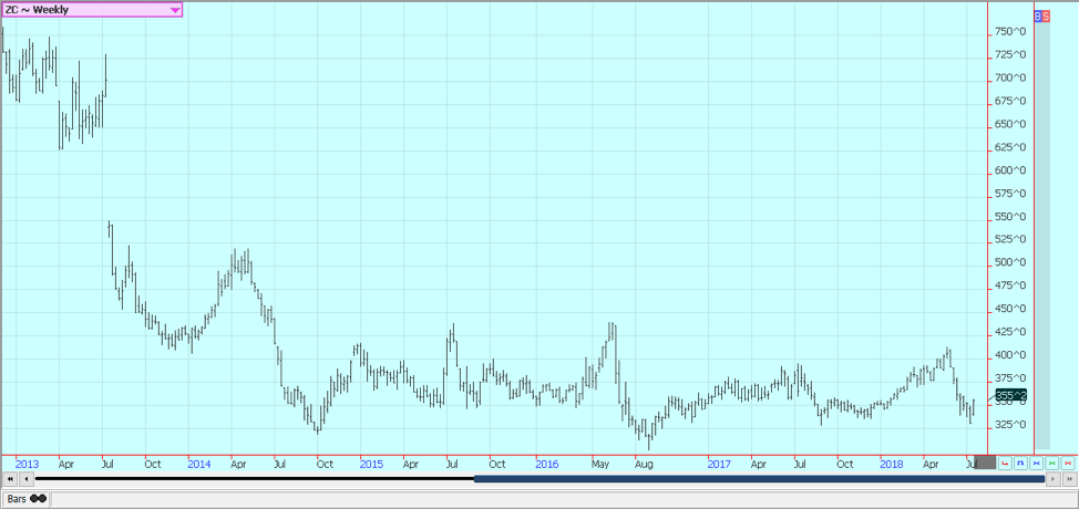 Weekly Corn Futures © Jack Scoville