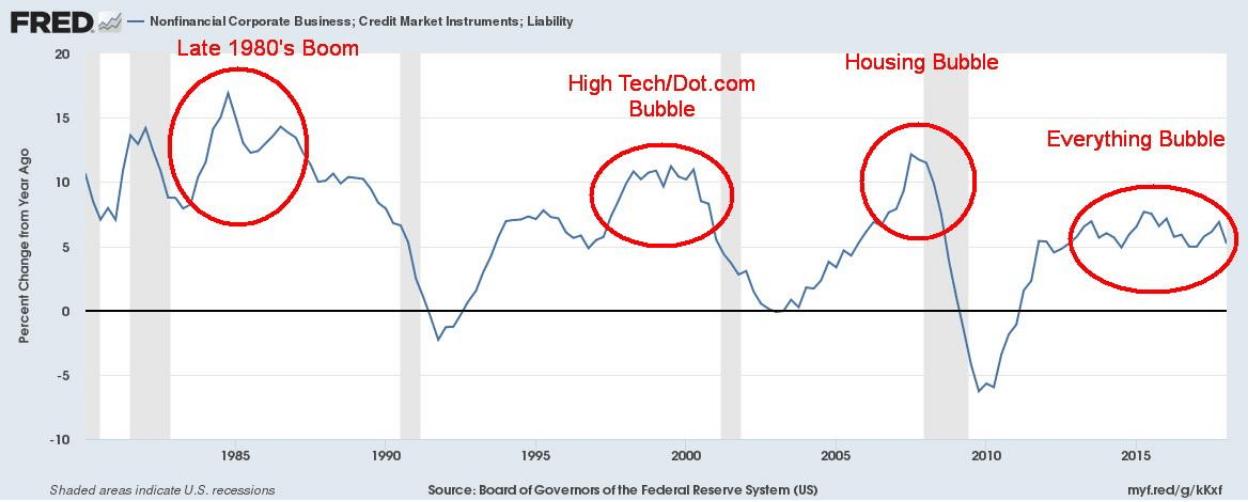 housing tech boom