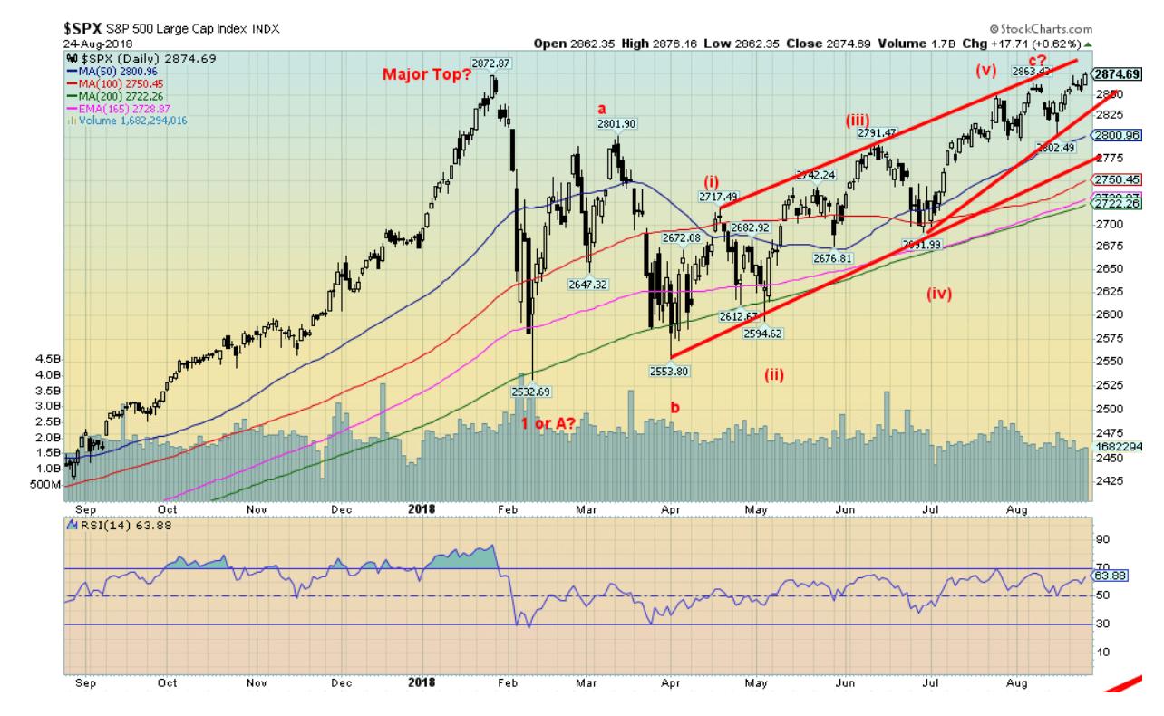 s&p large cap index
