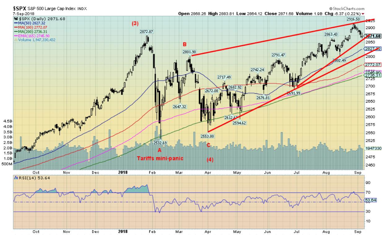s&p500 large cap index