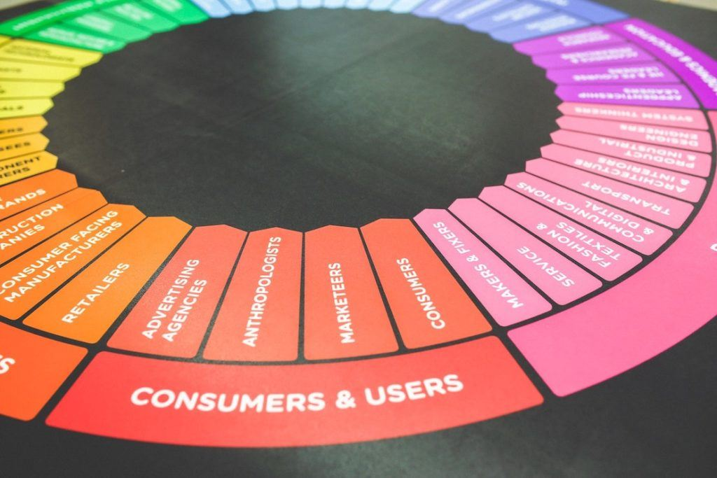 This picture show a Customer/User wheel.