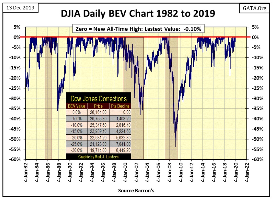 This picture show a stock market chart.