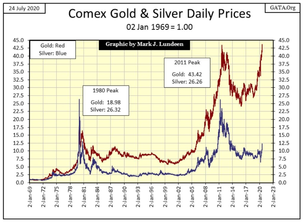 Silver – the metal that gets no respect 2