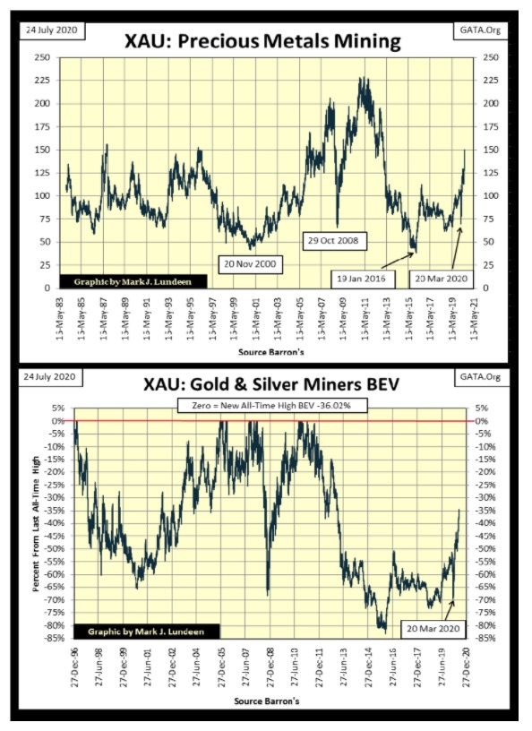 Silver – the metal that gets no respect 9