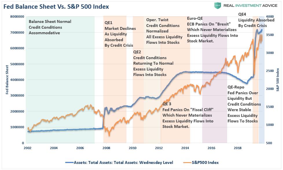 Buffett Indicator Investors, Buffett Indicator: Why Investors Are Walking Into A Trap
